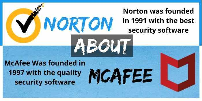 About Norton & Mcafee