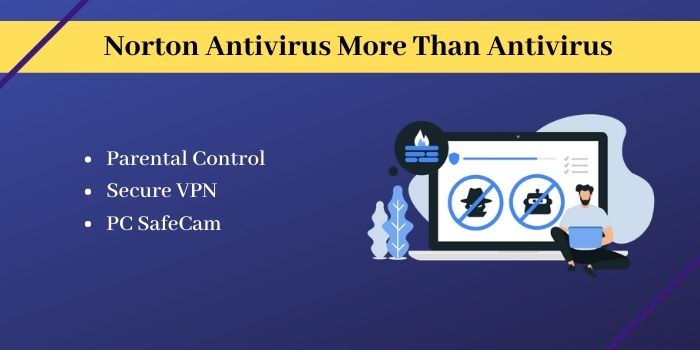 Norton Antivirus Benefits