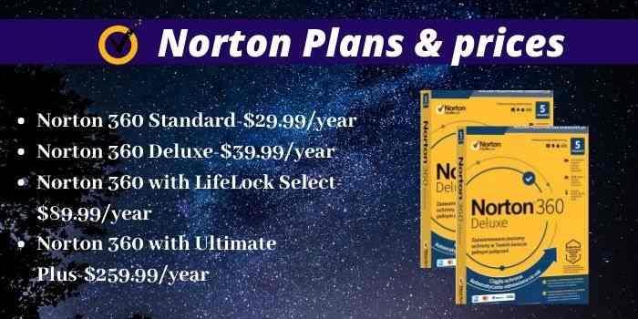 Norton Plans & Prices