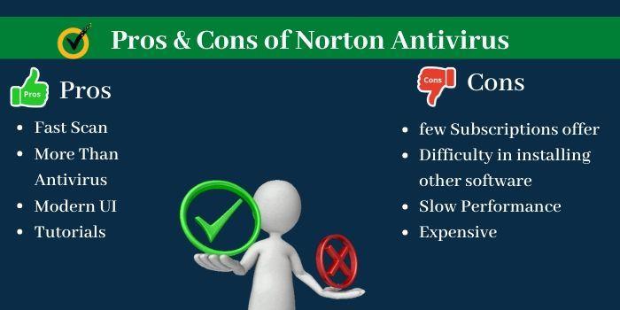 Pros and Cons of Norton Antivirus