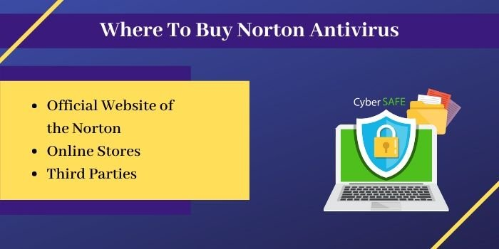 Where to buy Norton Antivirus