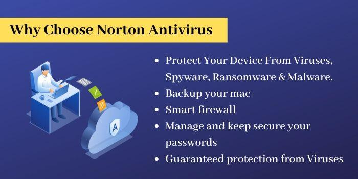 Why choose Norton Antivirus