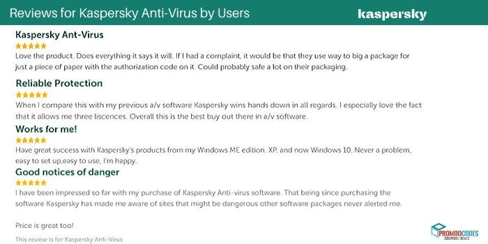 Kaspersky Review By Users