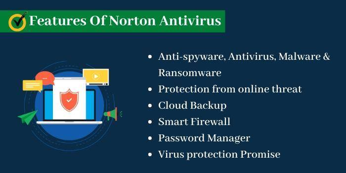 feature of Norton Antivirus