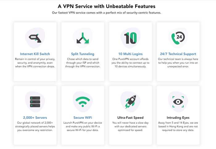 Features-of-PureVPN