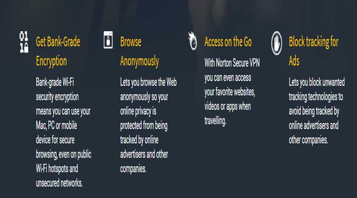 Norton-Secure-VPN-is-providing-these-services