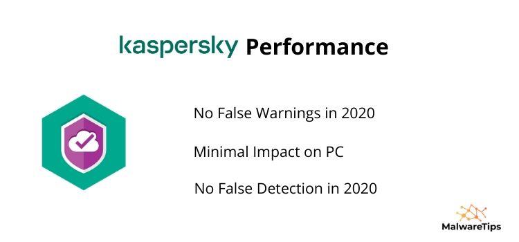 can kaspersky kill viruses