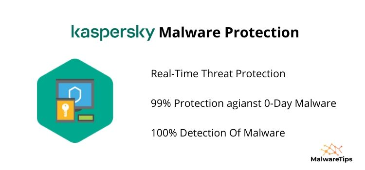 is kaspersky capable of detecting and removing malware