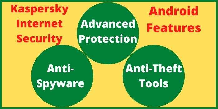 Kaspersky Internet Security Android Features