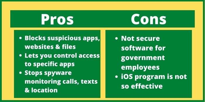 Pros and Cons of Kaspersky Internet Security for Android